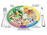 Отель На Набережной - иконка «питание» в Большой Мартыновке